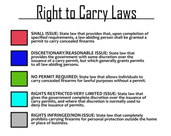 RIGHT TO ...